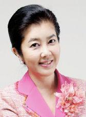 Kim Young Ran (Kim Yeong Ran)